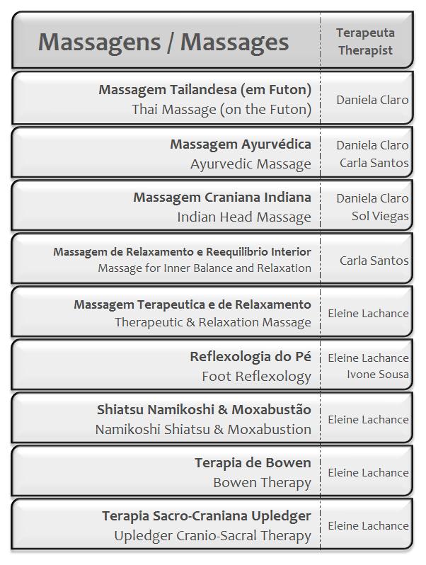 Massagens Web